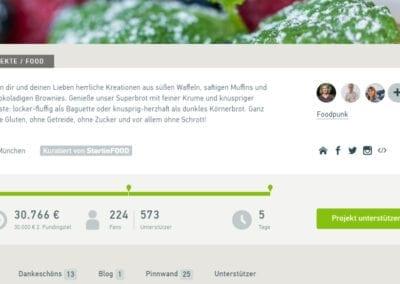 Crowdfunding – Es ist geschafft