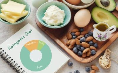 5 Mythen über die Keto Ernährung